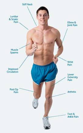 Benefits | Low Level Laser Therapy | Run-Man | Multi Radiance Low Level Laser Treatment | Heaven Sent Massage of Ellijay | Ellijay, GA 30540